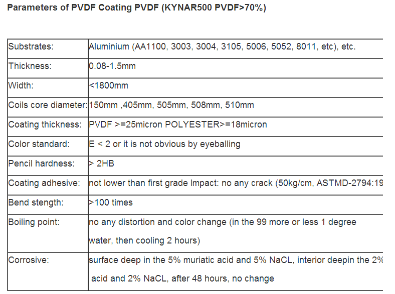 PVDF Diamension