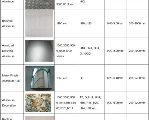 Matt Aluminum Sheet 01