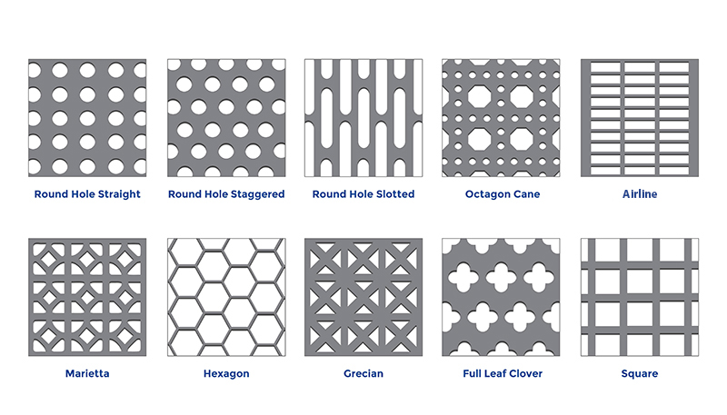 Perforated Aluminum Plate Aluminum Products Supplier In